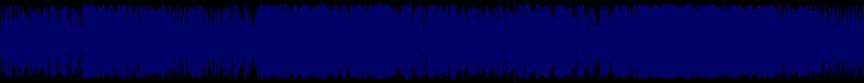 waveform of track #65686