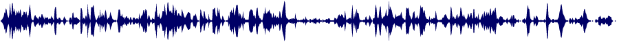 waveform of track #65687