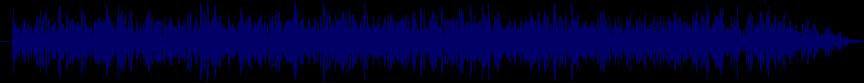 waveform of track #65689