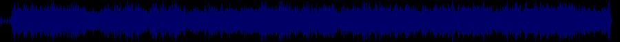 waveform of track #65701
