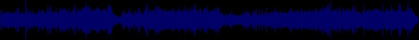 waveform of track #65708