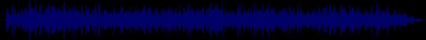 waveform of track #65721