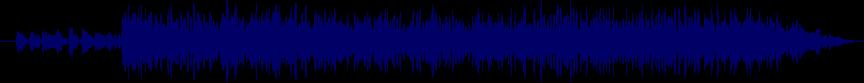 waveform of track #65745