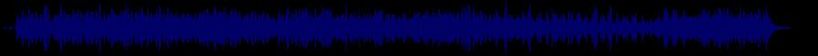 waveform of track #65748