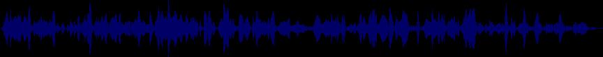 waveform of track #65752