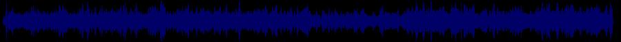 waveform of track #65754