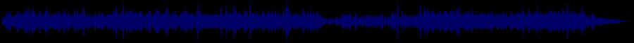 waveform of track #65755