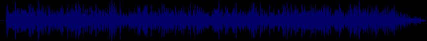 waveform of track #65758