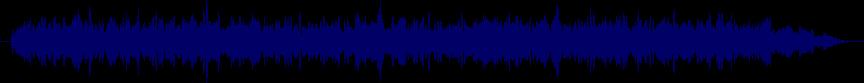 waveform of track #65759