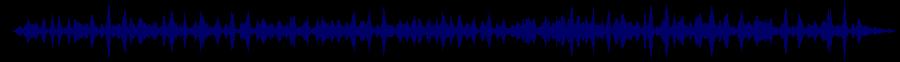 waveform of track #65766