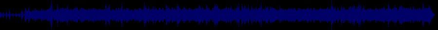 waveform of track #65787
