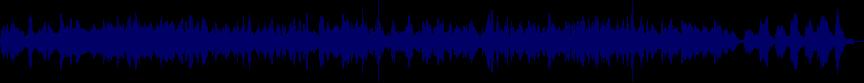 waveform of track #65789