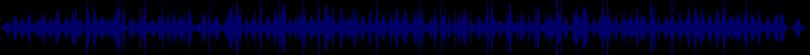 waveform of track #65801