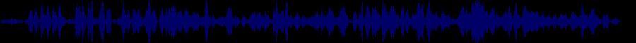 waveform of track #65804