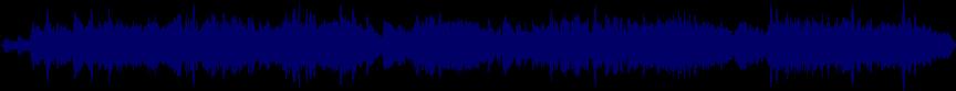 waveform of track #65817