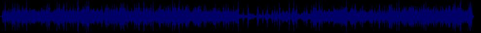 waveform of track #65824