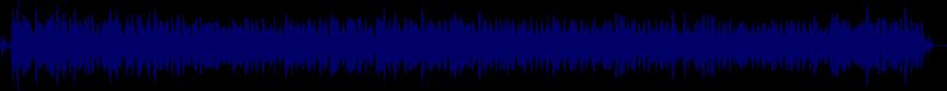 waveform of track #65833