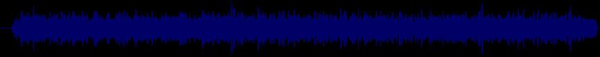 waveform of track #65859