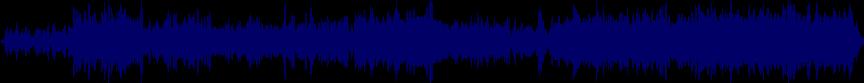 waveform of track #65867