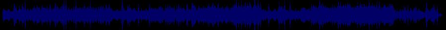 waveform of track #65873