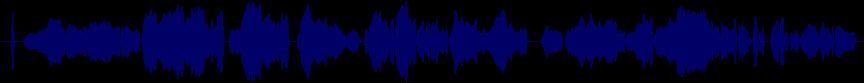 waveform of track #65886