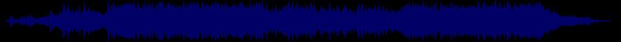 waveform of track #65899
