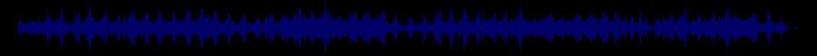 waveform of track #65931