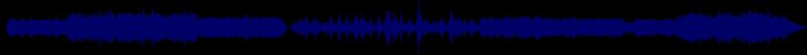 waveform of track #65932