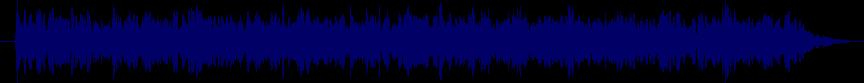 waveform of track #65940