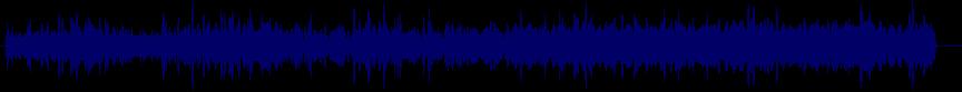 waveform of track #65950
