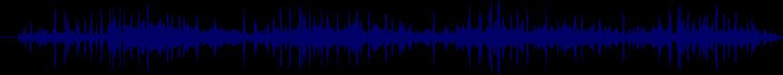 waveform of track #65953