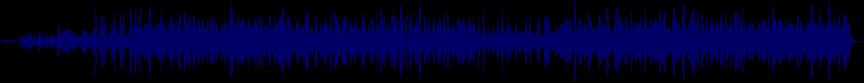 waveform of track #65959