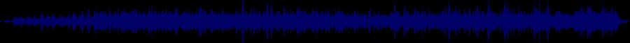 waveform of track #65964