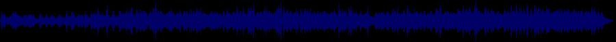 waveform of track #65984