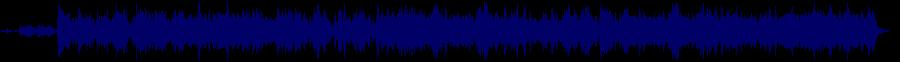 waveform of track #66005