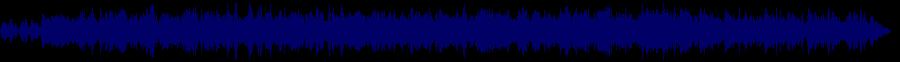 waveform of track #66017