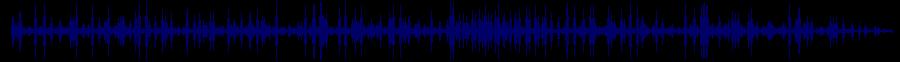 waveform of track #66024