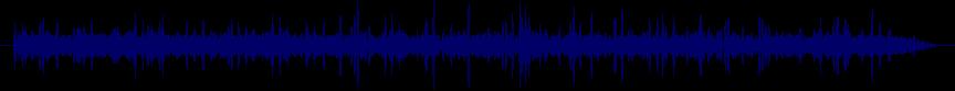 waveform of track #66035