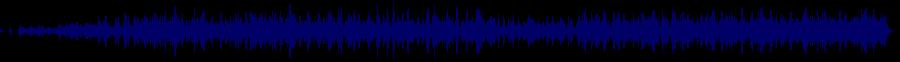 waveform of track #66036