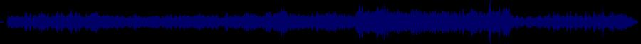 waveform of track #66052