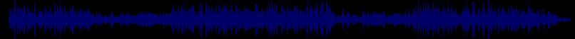 waveform of track #66074