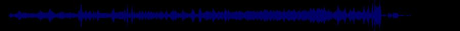 waveform of track #66081