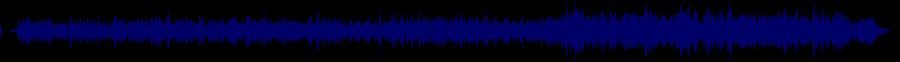 waveform of track #66115