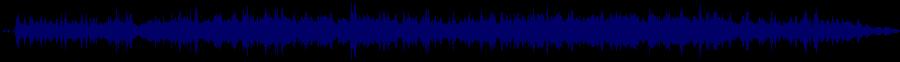 waveform of track #66124