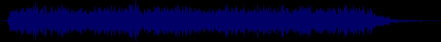 waveform of track #66129