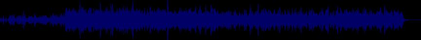 waveform of track #66158