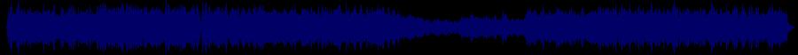 waveform of track #66159