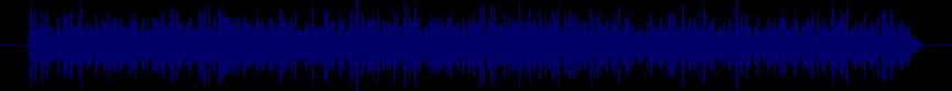 waveform of track #66164