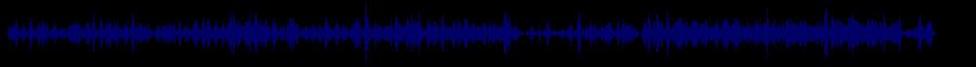 waveform of track #66166
