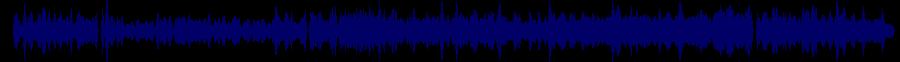waveform of track #66171
